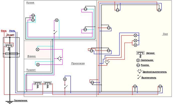 Схема монтажа электрики в квартире