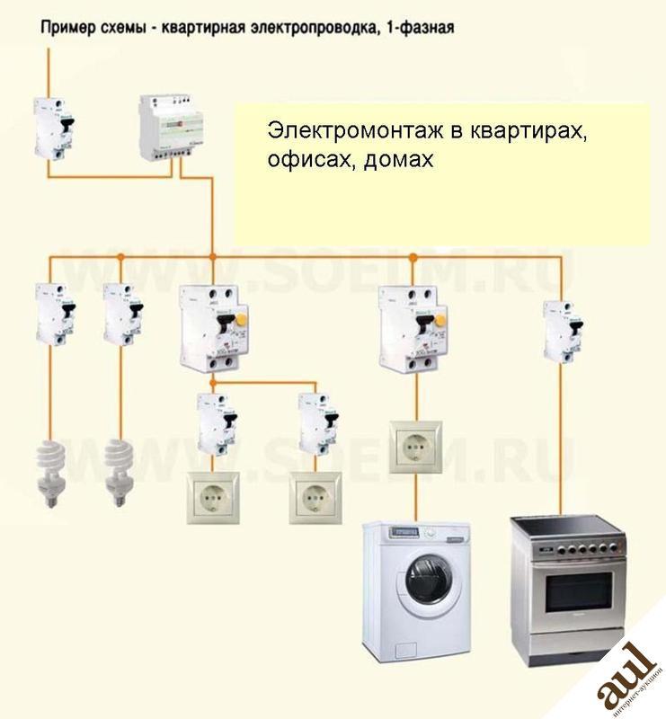 Ремонт электрики в квартире своими руками