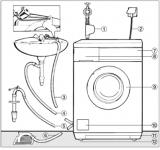 Подключение слива стиральной машины