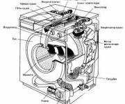 Подключение стиральной машины видео