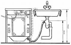 Правильное подключение слив стиральной машины