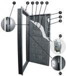 Что входит в установку железной двери?