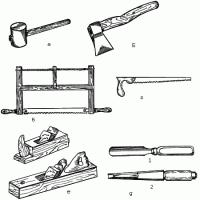 Основы столярного мастерства
