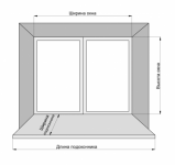 Как вставляется пластиковое окно пошагово?