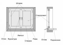 Установка пластиковых окон с пароизоляцией