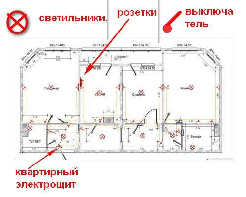 Проводка в квартире и доме своими руками