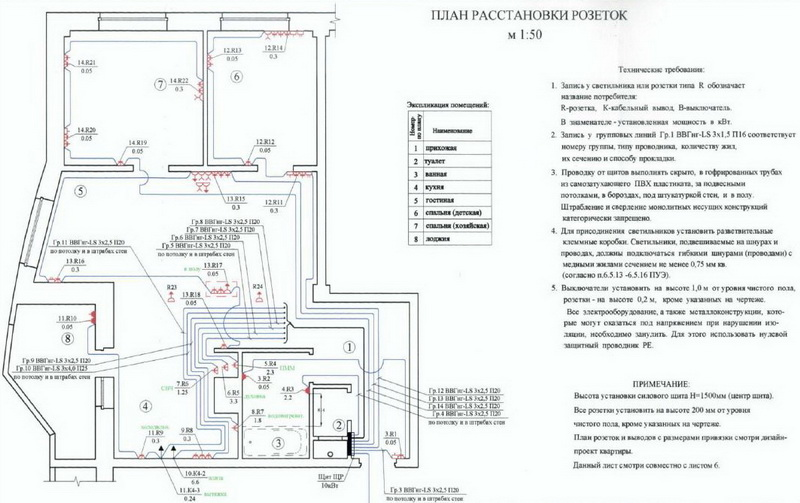 Проект электропроводки