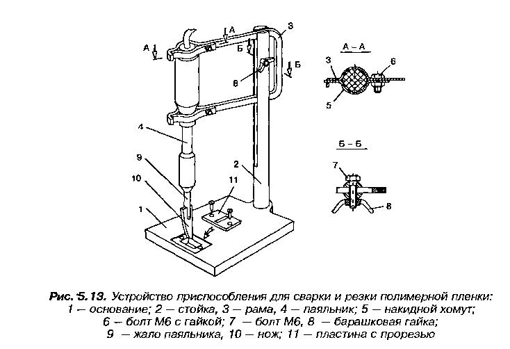 Инструкция по охране труда при работе с плотницким инструментом