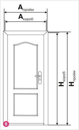 уличная двери входные высота 190