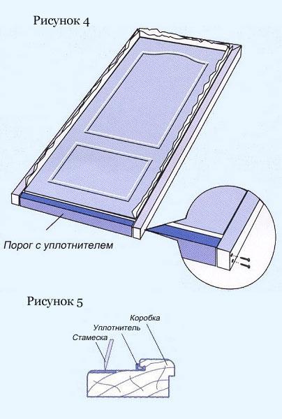 Стандартная ширина дверной коробки для межкомнатной двери - 7 см. Толщина стенок не всегда сходится с шириной дверной...