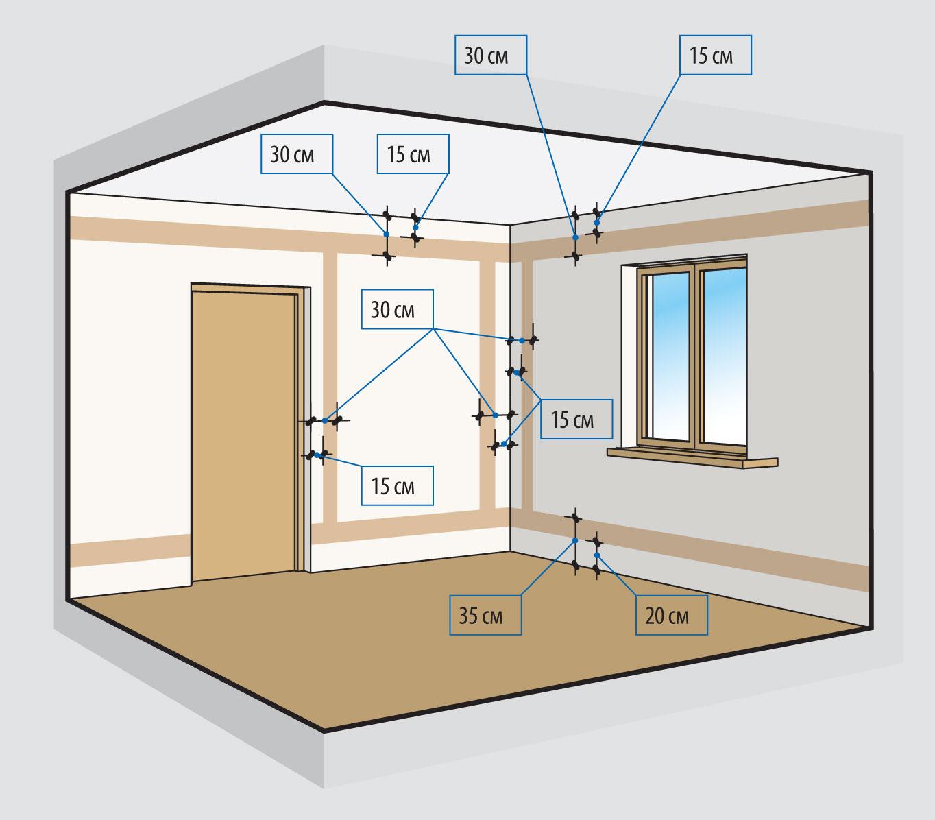 Как сделать проводку в квартире фото 384