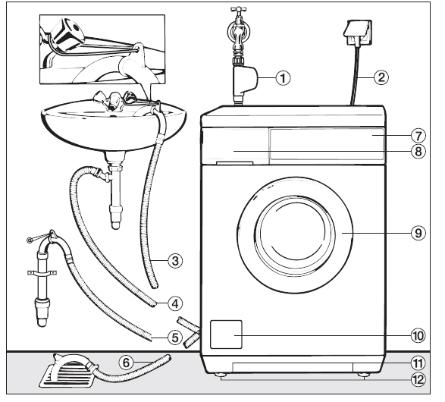 Автоматы защиты стиральной