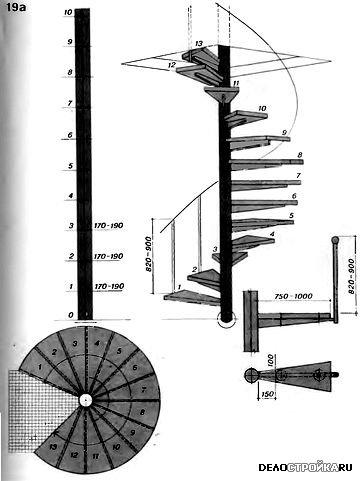 Схема винтовой лестницы своими