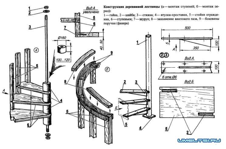 Деревянные лестницы своими руками винтовые чертежи 68