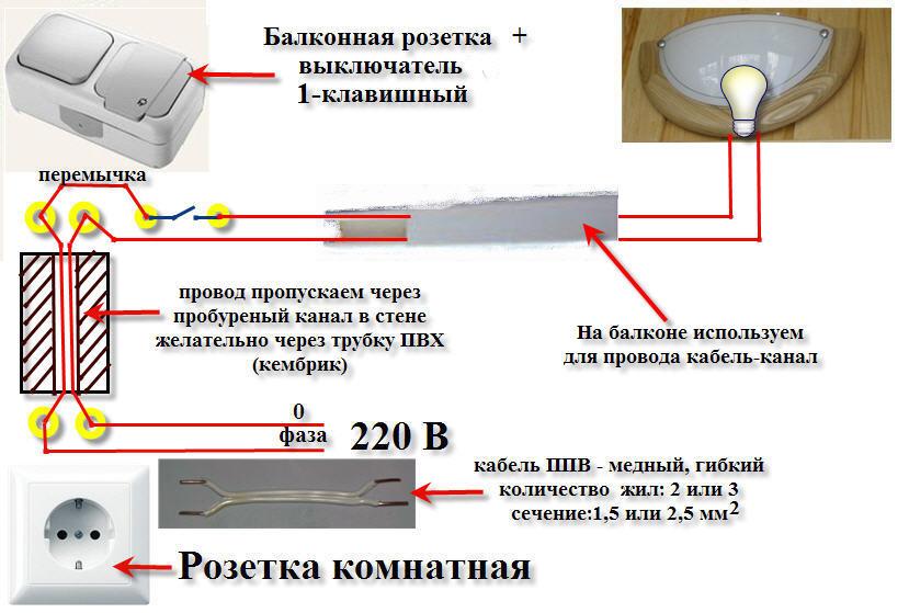 Как сделать электричество