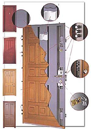 изготовление железных дверей м автозаводская