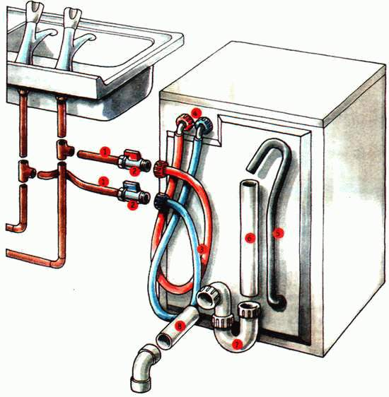 системе стиральной машины