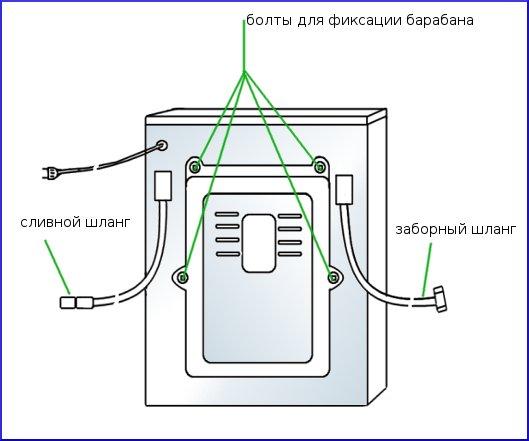 Стиральная Машина Индезит Ш43т Инструкция - фото 7