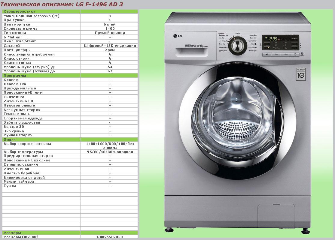 Инструкция стиральной машинки indesit wiu 81 10 программ