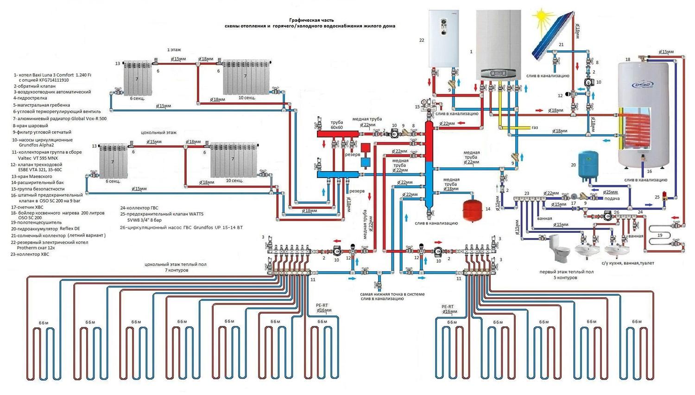 Коллекторное отопление частного дома своими руками схемы