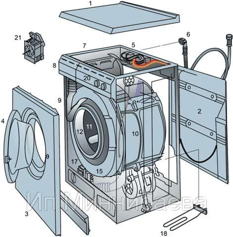 Ремонт стиральной машины индезит своими руками замена