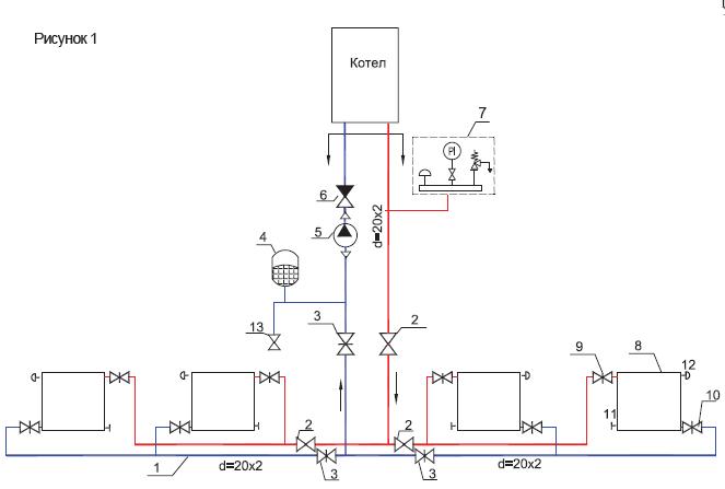 Отопление газ или