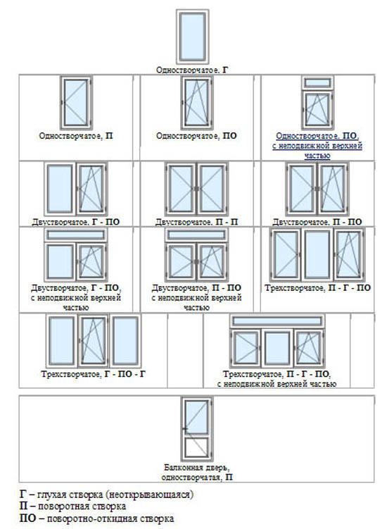 Где заказать окна ПВХ?