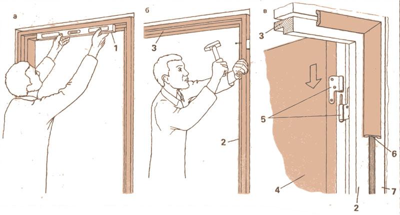 дверных блоков: технология