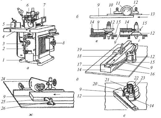 инструкция по охране труда для столяра мебельных изделий