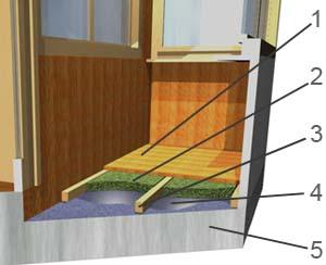 Утепление балконов и лоджий: самостоятельная отделка, практи.